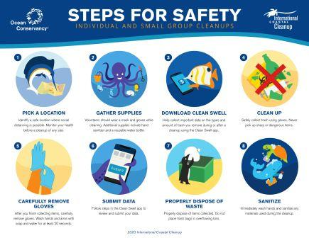 Steps for Safety